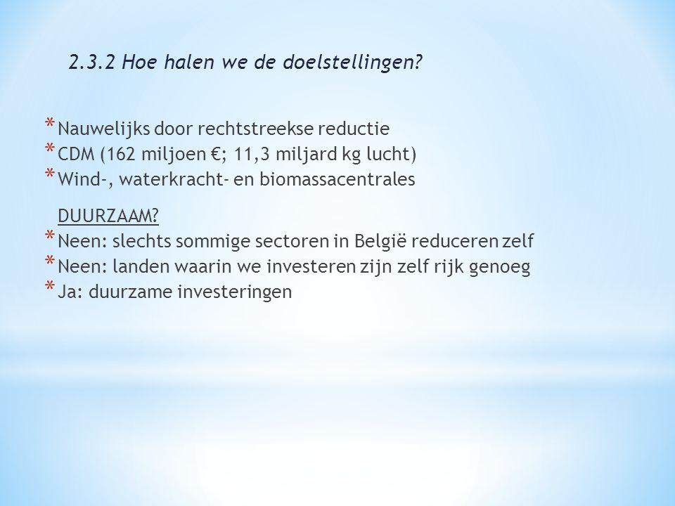 * Nauwelijks door rechtstreekse reductie * CDM (162 miljoen €; 11,3 miljard kg lucht) * Wind-, waterkracht- en biomassacentrales DUURZAAM? * Neen: sle
