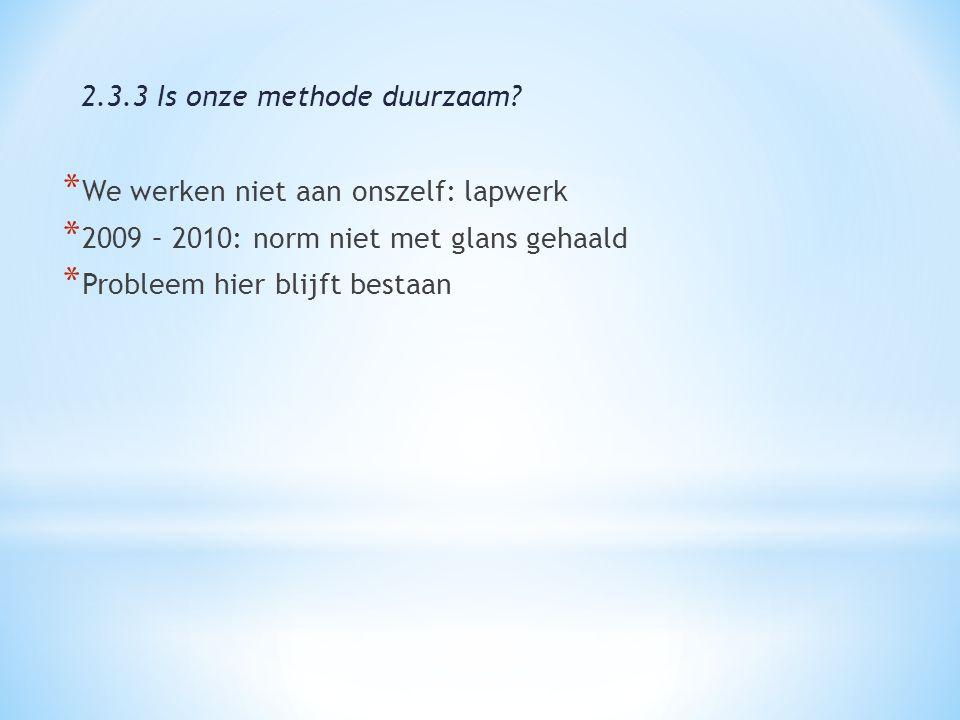 * We werken niet aan onszelf: lapwerk * 2009 – 2010: norm niet met glans gehaald * Probleem hier blijft bestaan 2.3.3 Is onze methode duurzaam?