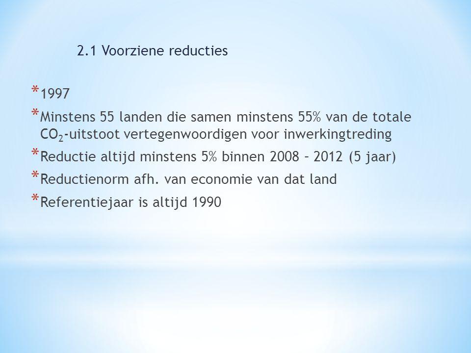 * 1997 * Minstens 55 landen die samen minstens 55% van de totale CO 2 -uitstoot vertegenwoordigen voor inwerkingtreding * Reductie altijd minstens 5% binnen 2008 – 2012 (5 jaar) * Reductienorm afh.