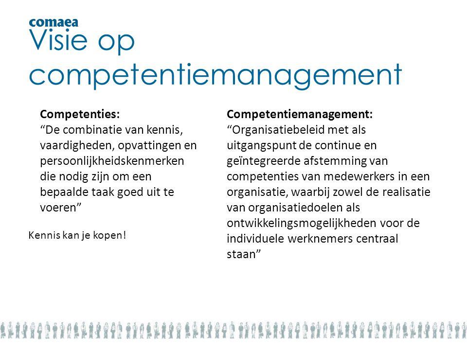 """Visie op competentiemanagement Competenties: """"De combinatie van kennis, vaardigheden, opvattingen en persoonlijkheidskenmerken die nodig zijn om een b"""