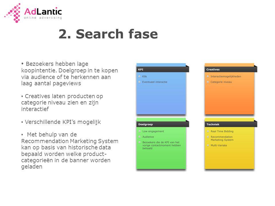 2.Search fase • Bezoekers hebben lage koopintentie.
