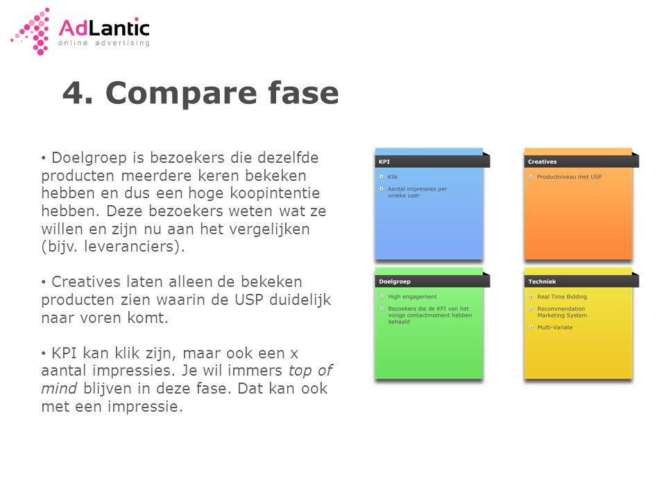4. Compare fase • Doelgroep is bezoekers die dezelfde producten meerdere keren bekeken hebben en dus een hoge koopintentie hebben. Deze bezoekers wete