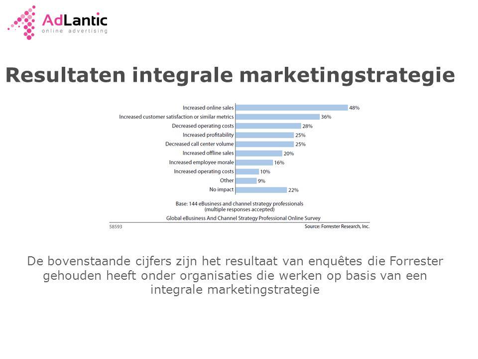Resultaten integrale marketingstrategie De bovenstaande cijfers zijn het resultaat van enquêtes die Forrester gehouden heeft onder organisaties die werken op basis van een integrale marketingstrategie