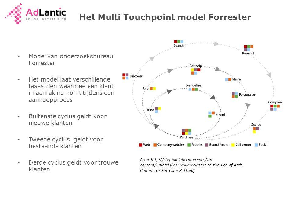 Het Multi Touchpoint model Forrester • Model van onderzoeksbureau Forrester • Het model laat verschillende fases zien waarmee een klant in aanraking komt tijdens een aankoopproces • Buitenste cyclus geldt voor nieuwe klanten • Tweede cyclus geldt voor bestaande klanten • Derde cyclus geldt voor trouwe klanten Bron: http://stephaniefierman.com/wp- content/uploads/2011/06/Welcome-to-the-Age-of-Agile- Commerce-Forrester-3-11.pdf