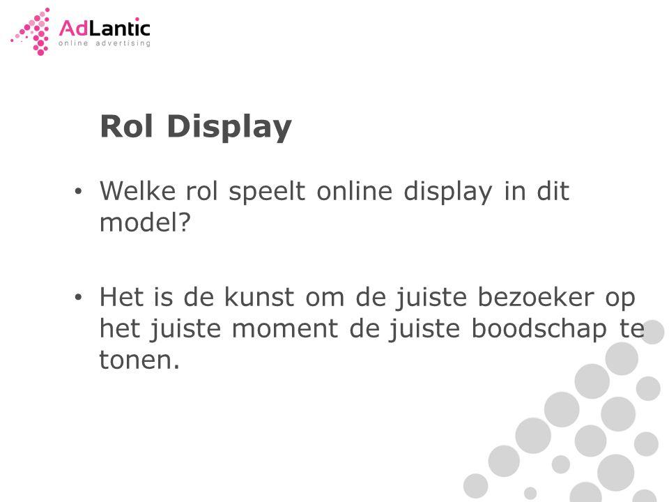 • Welke rol speelt online display in dit model.