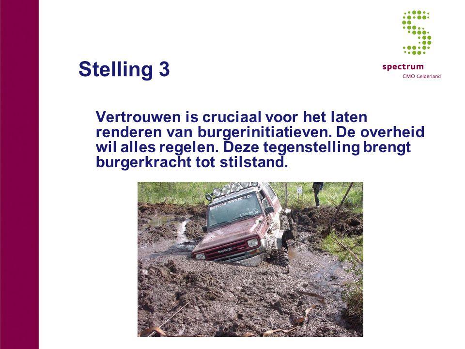 Stelling 3 Vertrouwen is cruciaal voor het laten renderen van burgerinitiatieven.