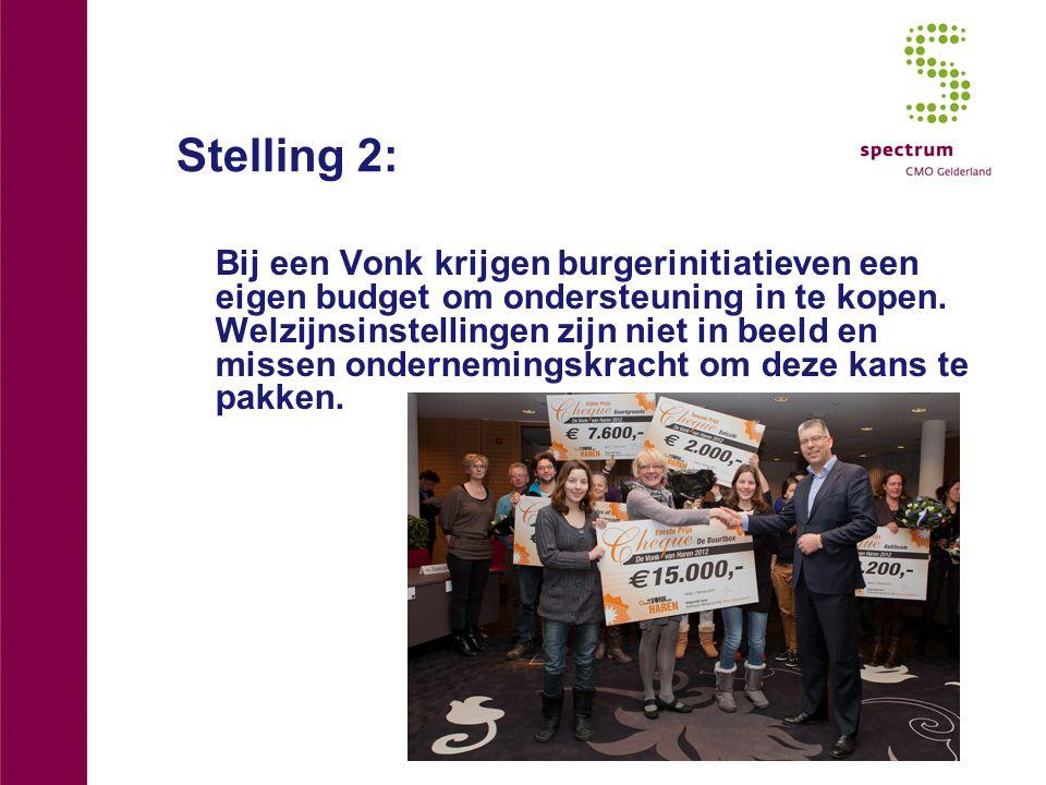 Stelling 2: Bij een Vonk krijgen burgerinitiatieven een eigen budget om ondersteuning in te kopen.