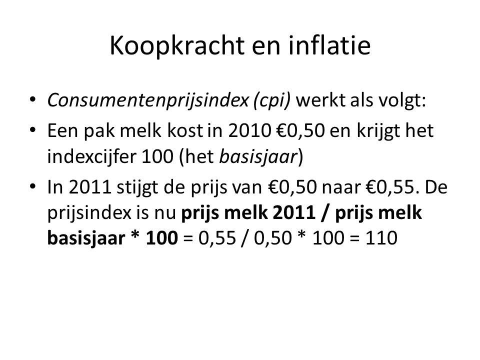 Koopkracht en inflatie • Consumentenprijsindex (cpi) werkt als volgt: • Een pak melk kost in 2010 €0,50 en krijgt het indexcijfer 100 (het basisjaar)