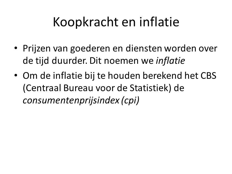 Koopkracht en inflatie • Prijzen van goederen en diensten worden over de tijd duurder. Dit noemen we inflatie • Om de inflatie bij te houden berekend