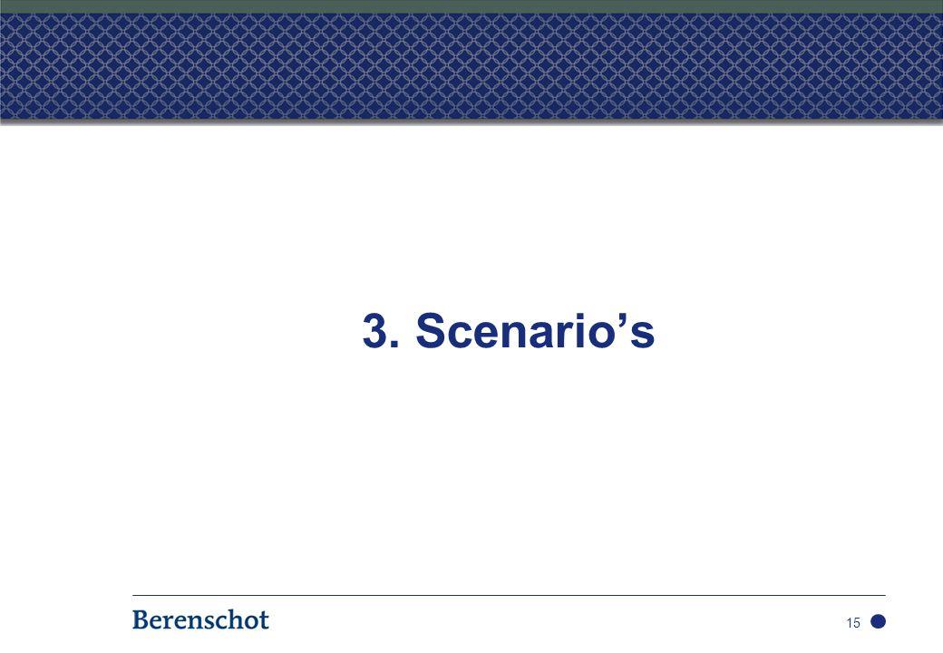 3. Scenario's 15