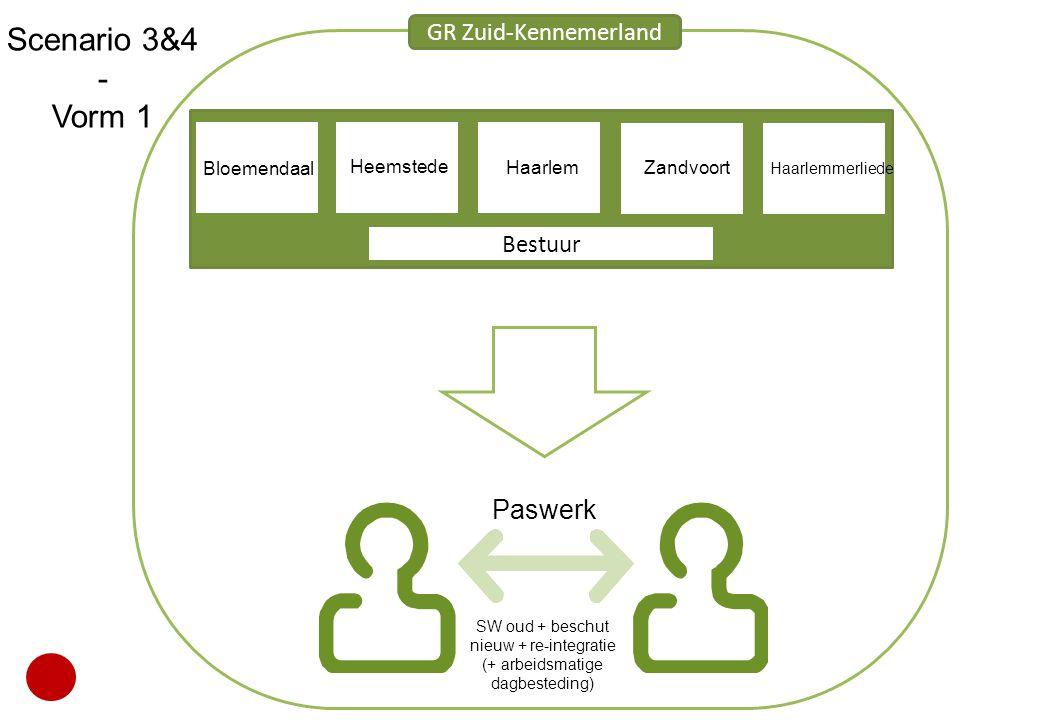 Haarlem Bloemendaal Heemstede Zandvoort Haarlemmerliede Bestuur Paswerk GR Zuid-Kennemerland SW oud + beschut nieuw + re-integratie (+ arbeidsmatige dagbesteding) Scenario 3&4 - Vorm 1