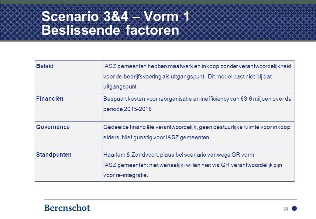 24 Scenario 3&4 – Vorm 1 Beslissende factoren Beleid IASZ gemeenten hebben maatwerk en inkoop zonder verantwoordelijkheid voor de bedrijfsvoering als uitgangspunt.