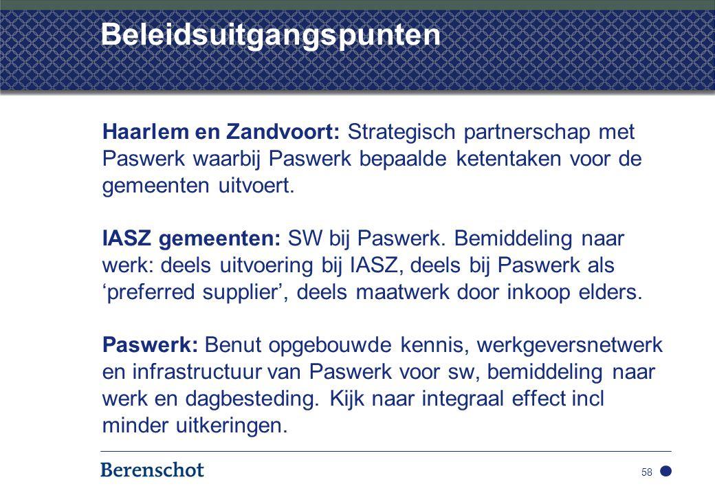 Beleidsuitgangspunten Haarlem en Zandvoort: Strategisch partnerschap met Paswerk waarbij Paswerk bepaalde ketentaken voor de gemeenten uitvoert.
