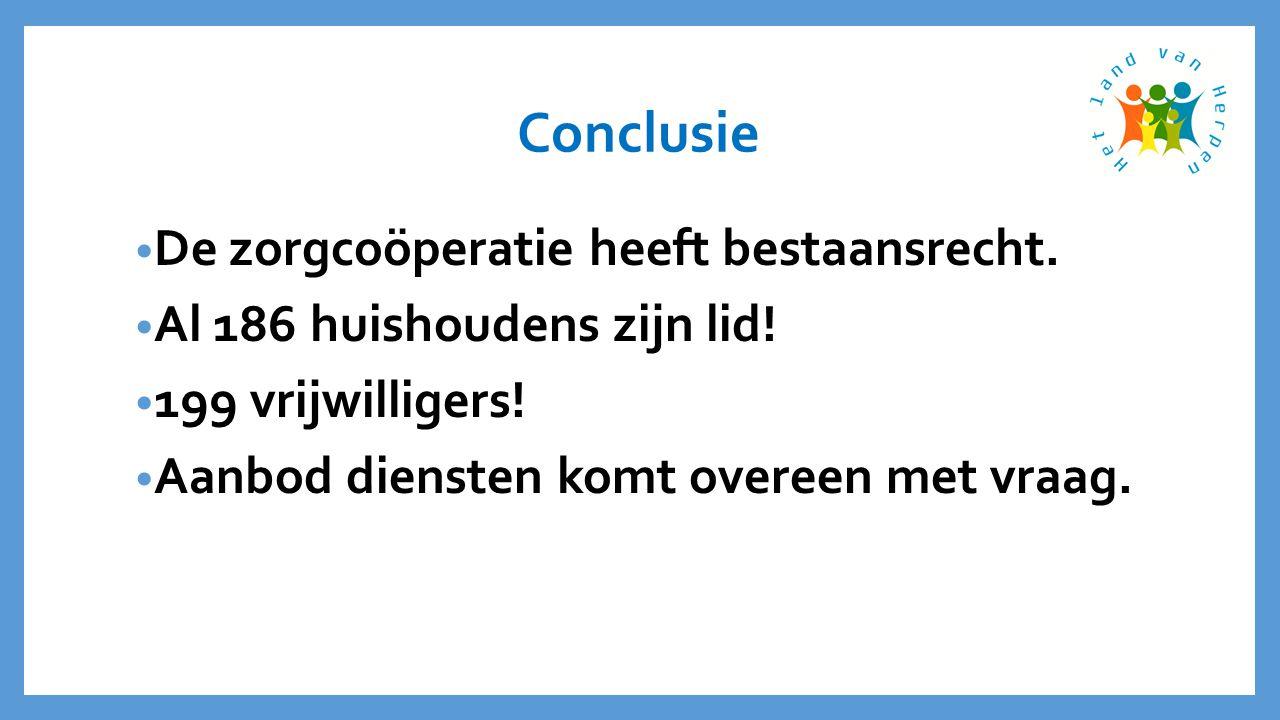 Conclusie • De zorgcoöperatie heeft bestaansrecht.
