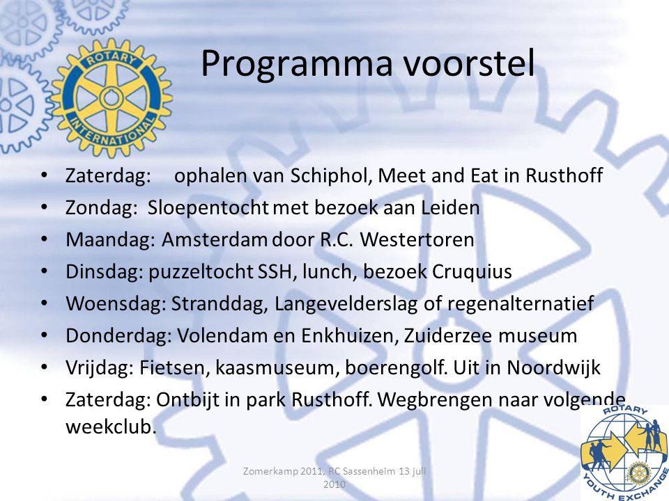 Programma voorstel • Zaterdag:ophalen van Schiphol, Meet and Eat in Rusthoff • Zondag: Sloepentocht met bezoek aan Leiden • Maandag: Amsterdam door R.C.
