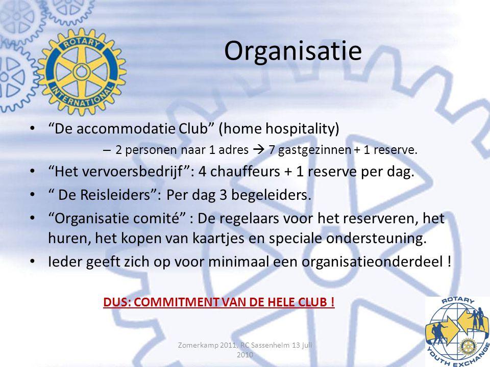 Organisatie • De accommodatie Club (home hospitality) – 2 personen naar 1 adres  7 gastgezinnen + 1 reserve.