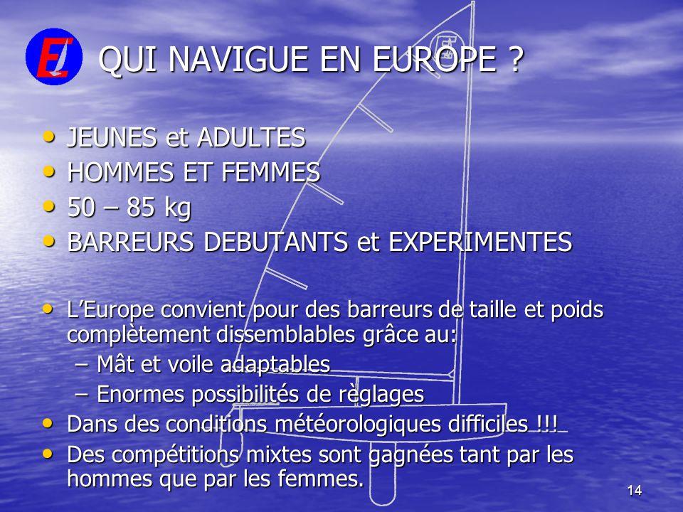14 QUI NAVIGUE EN EUROPE ? • JEUNES et ADULTES • HOMMES ET FEMMES • 50 – 85 kg • BARREURS DEBUTANTS et EXPERIMENTES • L'Europe convient pour des barre