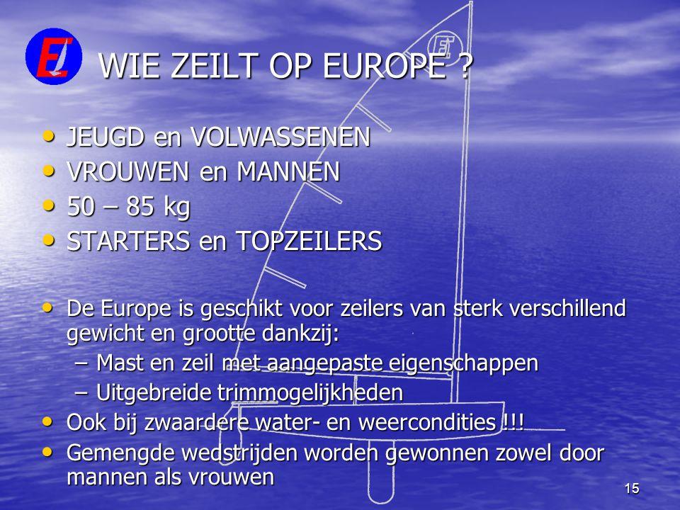 15 WIE ZEILT OP EUROPE ? • JEUGD en VOLWASSENEN • VROUWEN en MANNEN • 50 – 85 kg • STARTERS en TOPZEILERS • De Europe is geschikt voor zeilers van ste