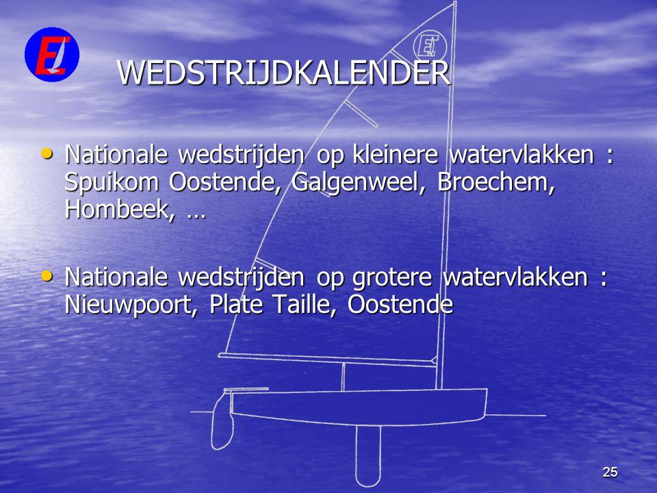 25 WEDSTRIJDKALENDER • Nationale wedstrijden op kleinere watervlakken : Spuikom Oostende, Galgenweel, Broechem, Hombeek, … • Nationale wedstrijden op