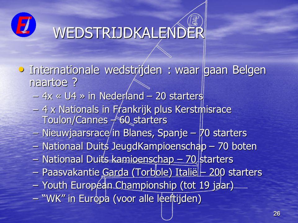 26 WEDSTRIJDKALENDER • Internationale wedstrijden : waar gaan Belgen naartoe ? –4x « U4 » in Nederland – 20 starters –4 x Nationals in Frankrijk plus