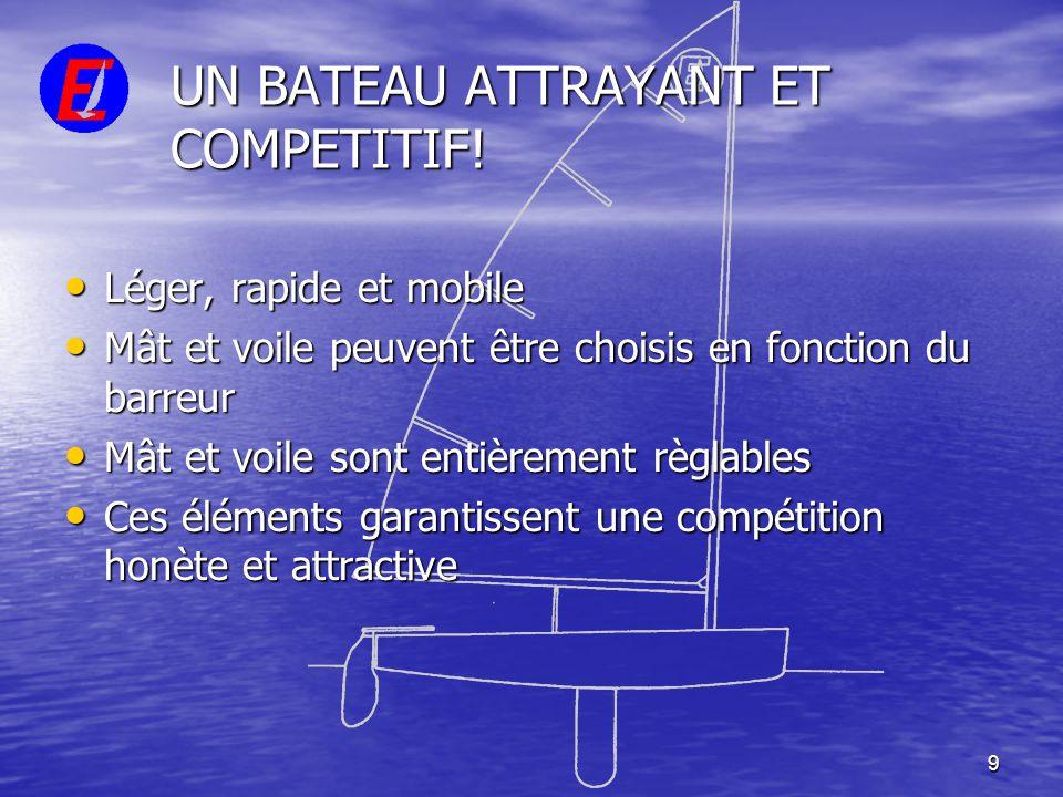 9 UN BATEAU ATTRAYANT ET COMPETITIF! • Léger, rapide et mobile • Mât et voile peuvent être choisis en fonction du barreur • Mât et voile sont entièrem