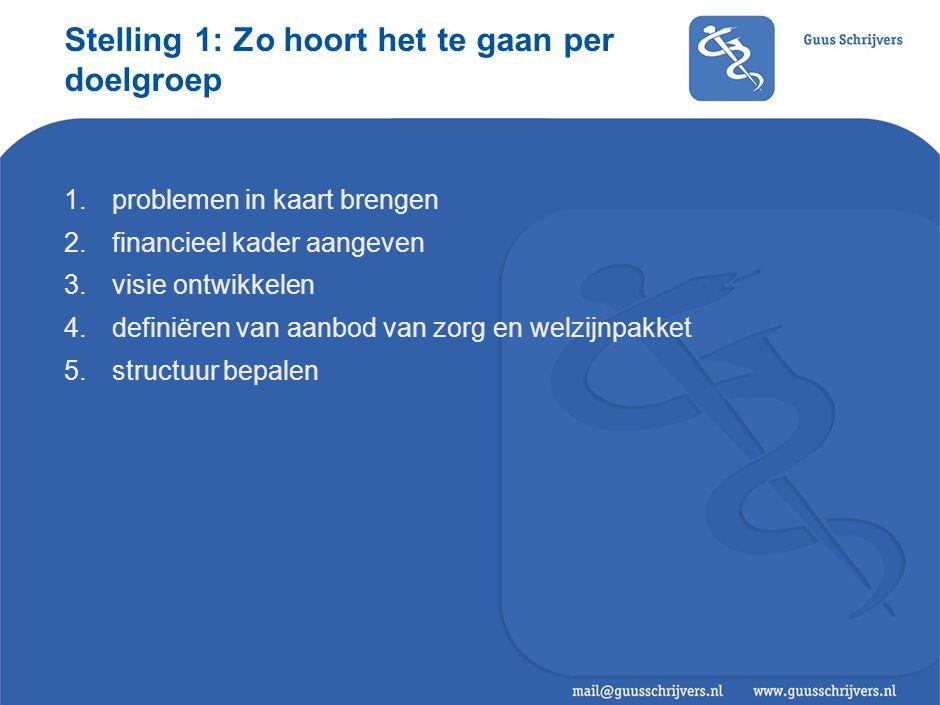 Stelling 1: Zo hoort het te gaan per doelgroep 1.problemen in kaart brengen 2.financieel kader aangeven 3.visie ontwikkelen 4.definiëren van aanbod va