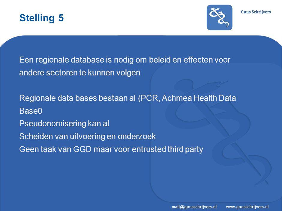 Stelling 5 Een regionale database is nodig om beleid en effecten voor andere sectoren te kunnen volgen Regionale data bases bestaan al (PCR, Achmea He