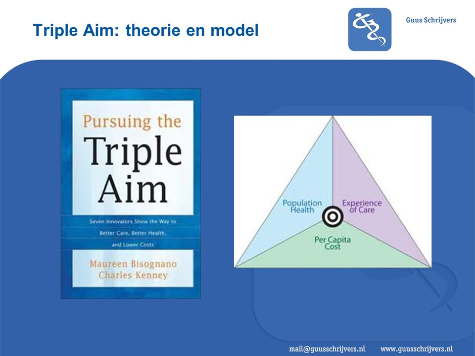 Stelling 1: Zo hoort het te gaan per doelgroep 1.problemen in kaart brengen 2.financieel kader aangeven 3.visie ontwikkelen 4.definiëren van aanbod van zorg en welzijnpakket 5.structuur bepalen
