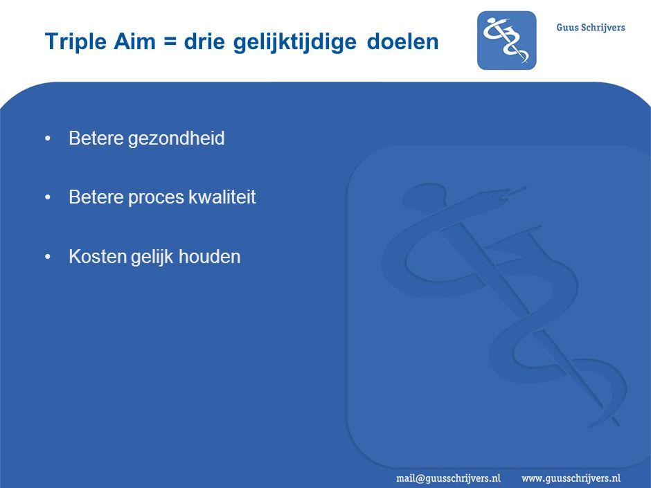 Triple Aim = drie gelijktijdige doelen •Betere gezondheid •Betere proces kwaliteit •Kosten gelijk houden