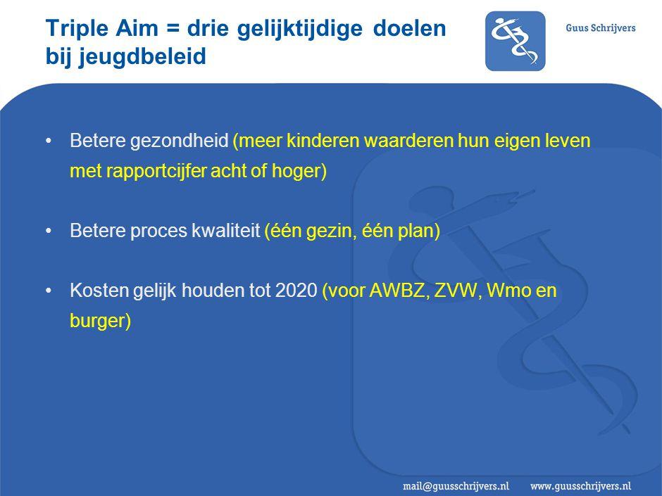 Triple Aim = drie gelijktijdige doelen bij beleid voor mensen met een beroerte •Betere gezondheid (betere overlevingskans na beroerte) •Betere proces kwaliteit (Meer pre-hospitale trombolyse binnen 4 uur; meer continuïteit van zorg) •Kosten gelijk houden (tot 2020 voor ZVW, AWBZ + WMO +burger)