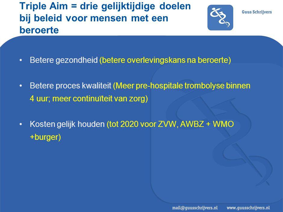 Triple Aim = drie gelijktijdige doelen bij beleid voor mensen met een beroerte •Betere gezondheid (betere overlevingskans na beroerte) •Betere proces