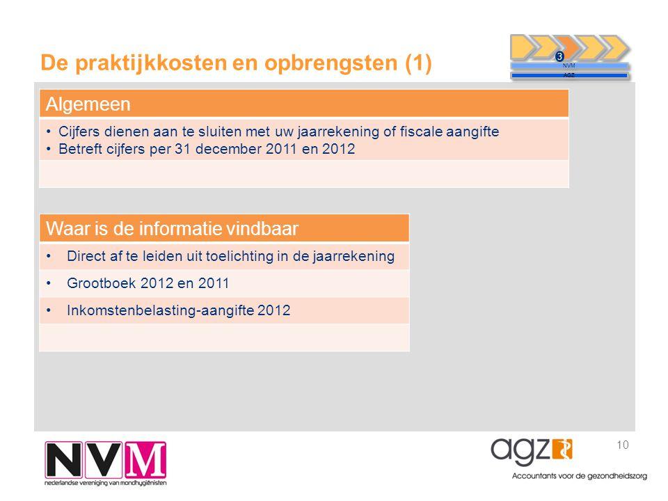 De praktijkkosten en opbrengsten (1) 10 NVM AGZ 3 Waar is de informatie vindbaar •Direct af te leiden uit toelichting in de jaarrekening •Grootboek 20