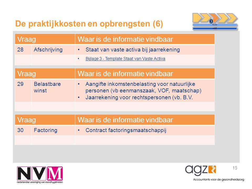 De praktijkkosten en opbrengsten (6) 15 NVM AGZ 3 VraagWaar is de informatie vindbaar 28Afschrijving•Staat van vaste activa bij jaarrekening •Bijlage