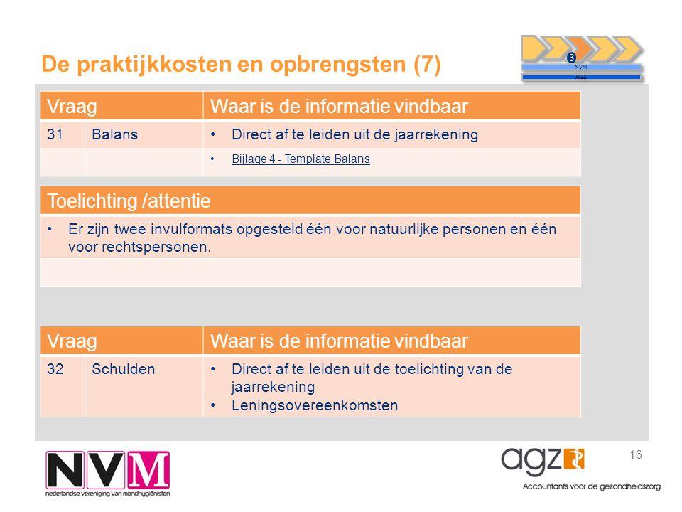 De praktijkkosten en opbrengsten (7) 16 NVM AGZ 3 VraagWaar is de informatie vindbaar 31Balans•Direct af te leiden uit de jaarrekening •Bijlage 4 - Te