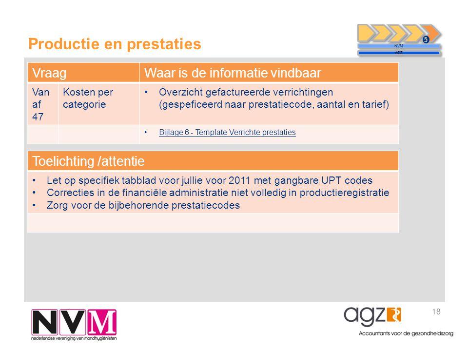 Productie en prestaties 18 NVM AGZ 5 VraagWaar is de informatie vindbaar Van af 47 Kosten per categorie •Overzicht gefactureerde verrichtingen (gespef