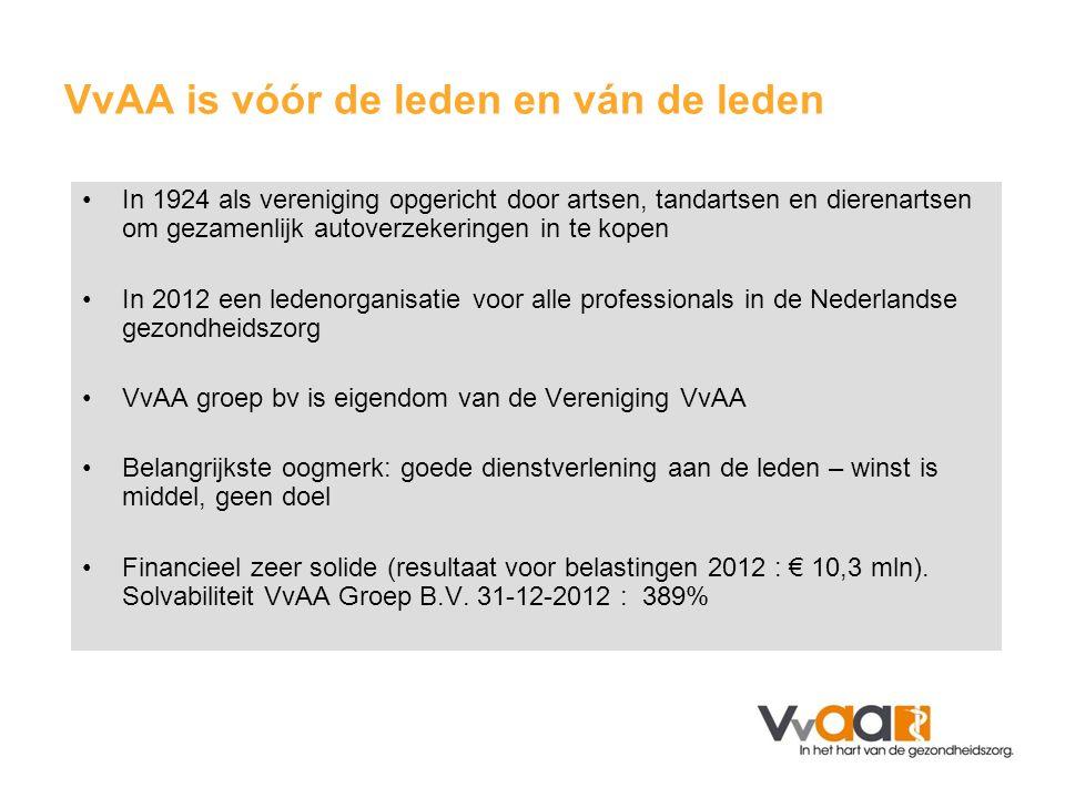 VvAA is vóór de leden en ván de leden •In 1924 als vereniging opgericht door artsen, tandartsen en dierenartsen om gezamenlijk autoverzekeringen in te kopen •In 2012 een ledenorganisatie voor alle professionals in de Nederlandse gezondheidszorg •VvAA groep bv is eigendom van de Vereniging VvAA •Belangrijkste oogmerk: goede dienstverlening aan de leden – winst is middel, geen doel •Financieel zeer solide (resultaat voor belastingen 2012 : € 10,3 mln).