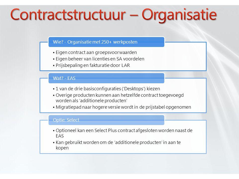 •Eigen contract aan groepsvoorwaarden •Eigen beheer van licenties en SA voordelen •Prijsbepaling en fakturatie door LAR Wie.