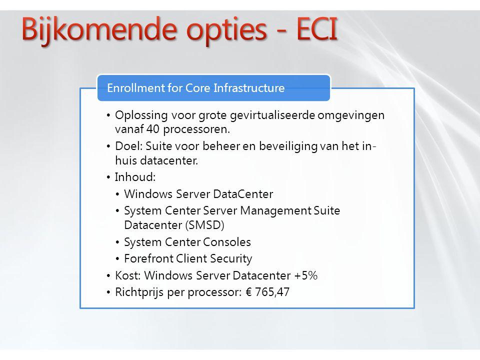 •Oplossing voor grote gevirtualiseerde omgevingen vanaf 40 processoren.