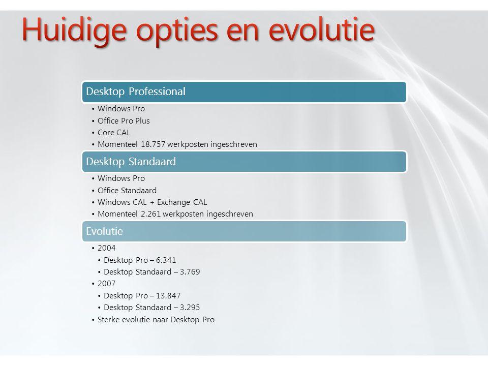 Desktop Professional •Windows Pro •Office Pro Plus •Core CAL •Momenteel 18.757 werkposten ingeschreven Desktop Standaard •Windows Pro •Office Standaard •Windows CAL + Exchange CAL •Momenteel 2.261 werkposten ingeschreven Evolutie •2004 •Desktop Pro – 6.341 •Desktop Standaard – 3.769 •2007 •Desktop Pro – 13.847 •Desktop Standaard – 3.295 •Sterke evolutie naar Desktop Pro