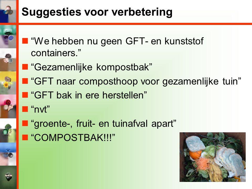 """Suggesties voor verbetering  """"We hebben nu geen GFT- en kunststof containers.""""  """"Gezamenlijke kompostbak""""  """"GFT naar composthoop voor gezamenlijke"""