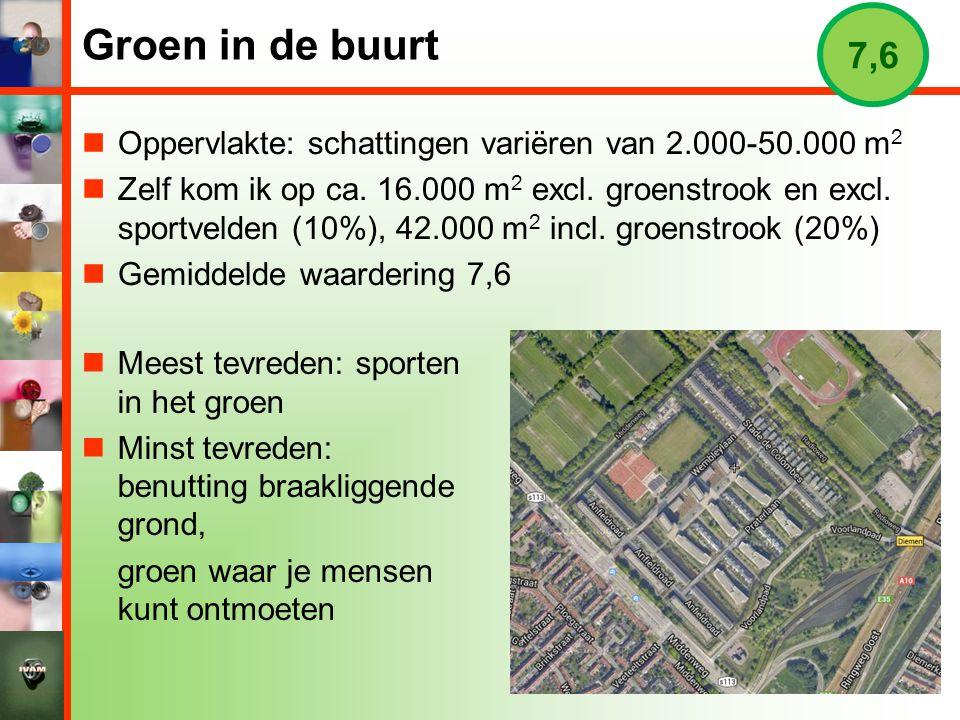 Groen in de buurt  Oppervlakte: schattingen variëren van 2.000-50.000 m 2  Zelf kom ik op ca. 16.000 m 2 excl. groenstrook en excl. sportvelden (10%