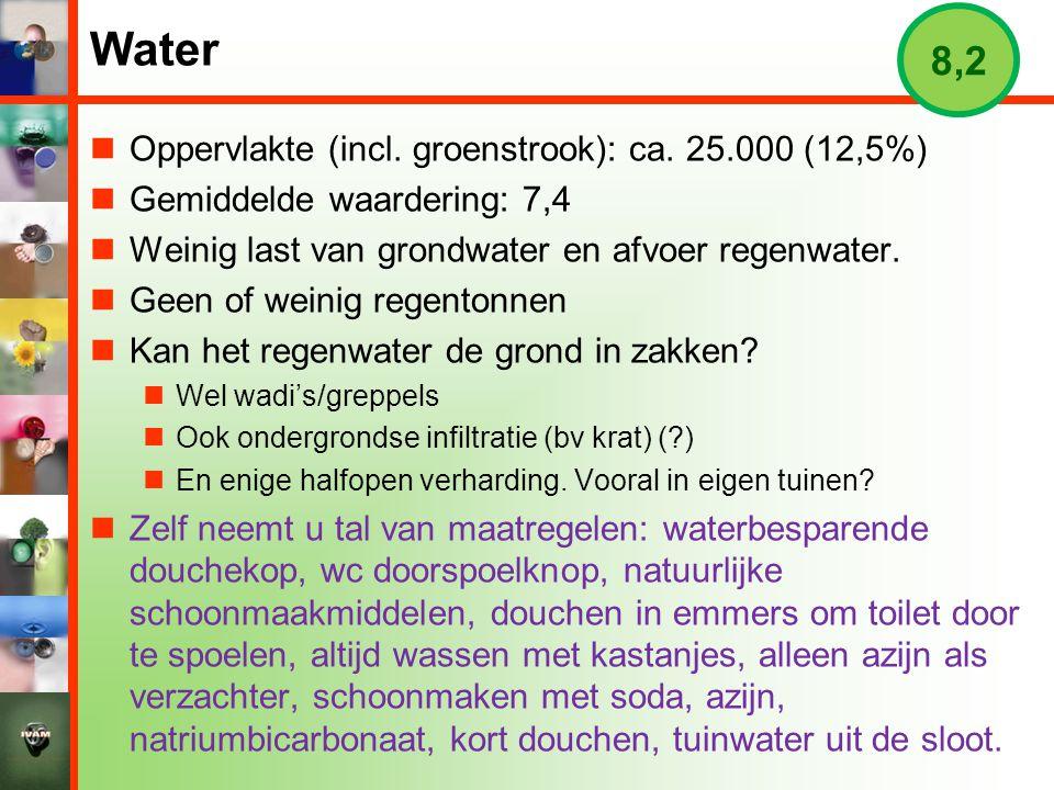 Water  Oppervlakte (incl. groenstrook): ca. 25.000 (12,5%)  Gemiddelde waardering: 7,4  Weinig last van grondwater en afvoer regenwater.  Geen of