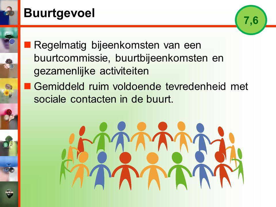 Buurtgevoel  Regelmatig bijeenkomsten van een buurtcommissie, buurtbijeenkomsten en gezamenlijke activiteiten  Gemiddeld ruim voldoende tevredenheid