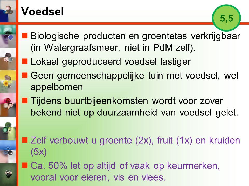 Voedsel  Biologische producten en groentetas verkrijgbaar (in Watergraafsmeer, niet in PdM zelf).  Lokaal geproduceerd voedsel lastiger  Geen gemee