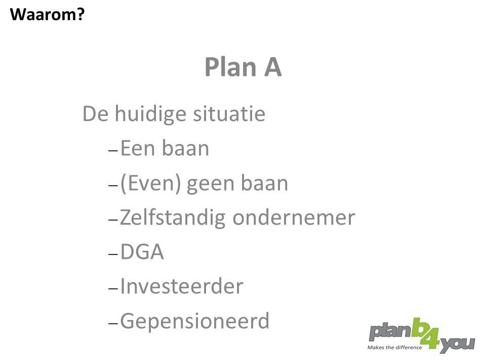 Plan B Wanneer plan A niet meer voldoet…... kan planb4you de oplossing zijn. Waarom?