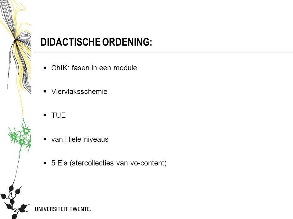  ChIK: fasen in een module  Viervlaksschemie  TUE  van Hiele niveaus  5 E's (stercollecties van vo-content) DIDACTISCHE ORDENING: