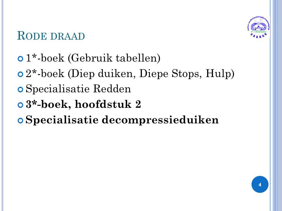 R ODE DRAAD 1*-boek (Gebruik tabellen) 2*-boek (Diep duiken, Diepe Stops, Hulp) Specialisatie Redden 3*-boek, hoofdstuk 2 Specialisatie decompressieduiken 4