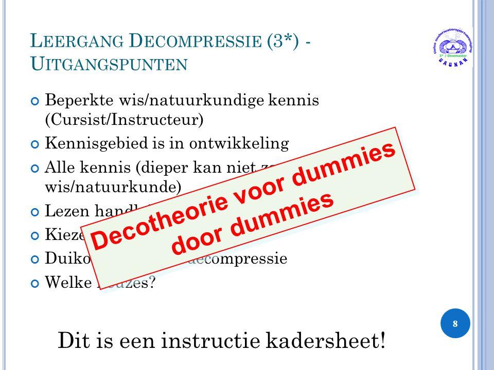 Beperkte wis/natuurkundige kennis (Cursist/Instructeur) Kennisgebied is in ontwikkeling Alle kennis (dieper kan niet zonder wis/natuurkunde) Lezen han