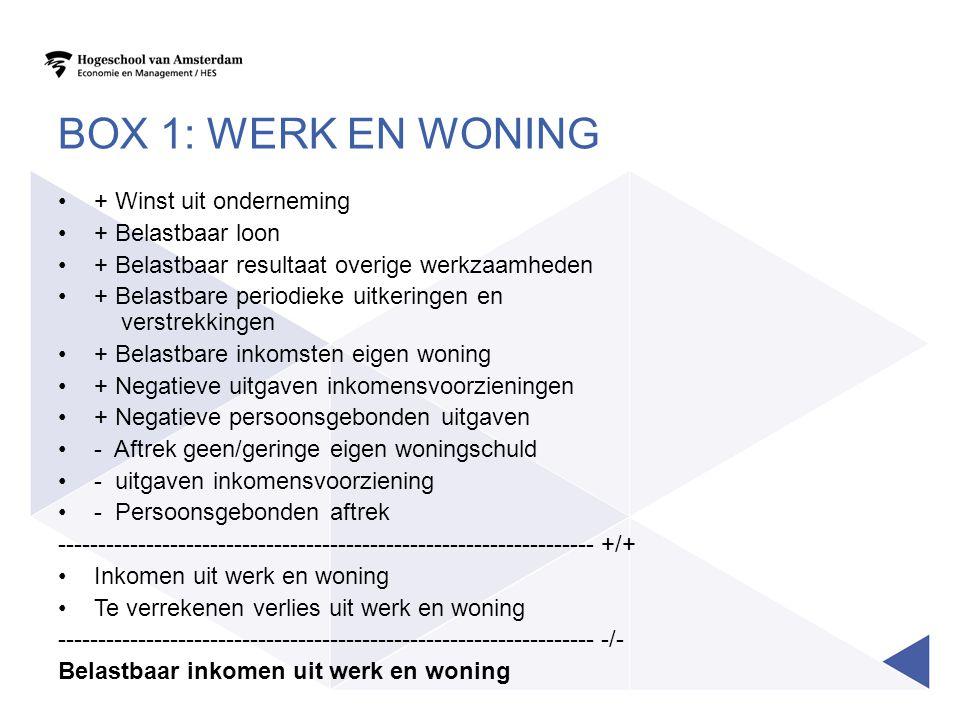 BOX 1: WERK EN WONING •+ Winst uit onderneming •+ Belastbaar loon •+ Belastbaar resultaat overige werkzaamheden •+ Belastbare periodieke uitkeringen e