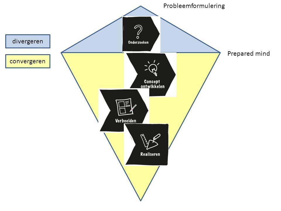 divergeren convergeren Prepared mind Probleemformulering